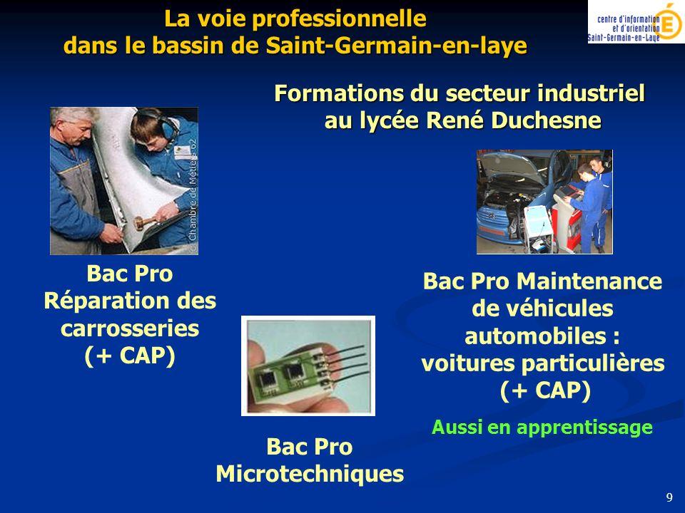 Formations du secteur industriel au lycée René Duchesne La voie professionnelle dans le bassin de Saint-Germain-en-laye Bac Pro Réparation des carrosseries (+ CAP) Bac Pro Microtechniques Bac Pro Maintenance de véhicules automobiles : voitures particulières (+ CAP) Aussi en apprentissage 9