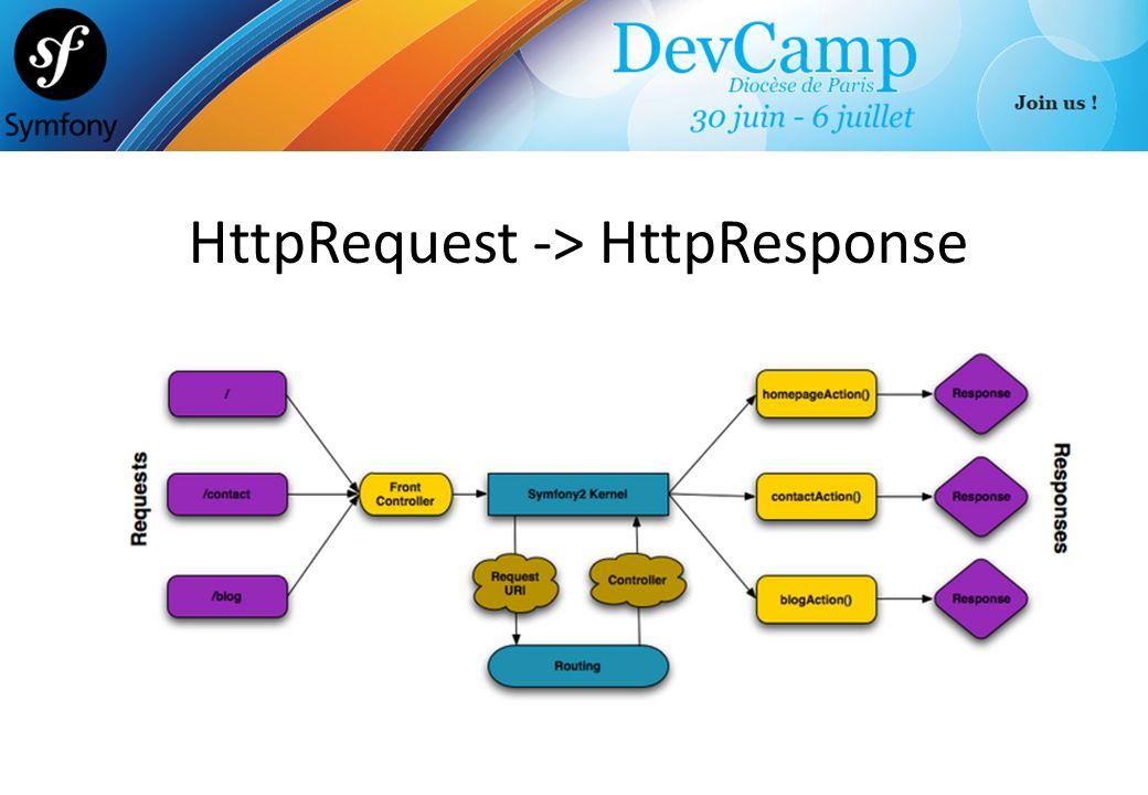 HttpRequest -> HttpResponse