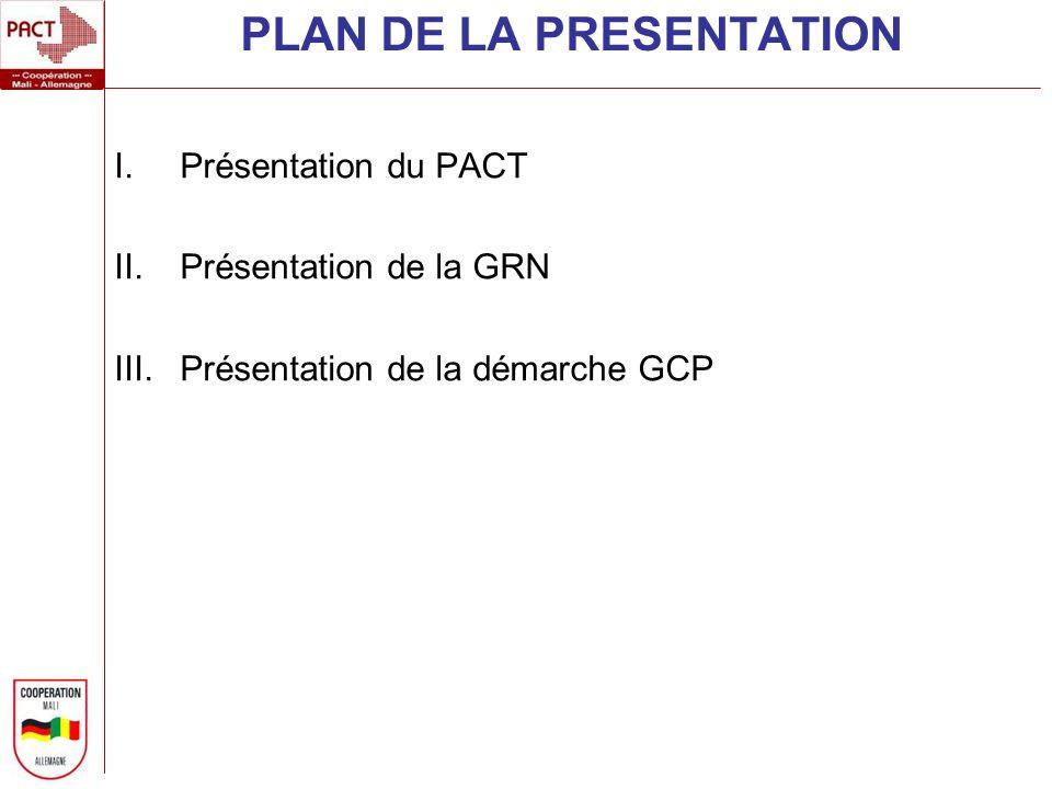PLAN DE LA PRESENTATION I.Présentation du PACT II.Présentation de la GRN III.Présentation de la démarche GCP