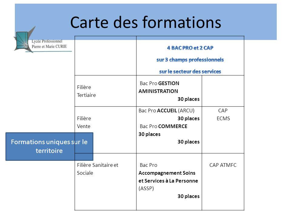 Formations uniques sur le territoire Carte des formations Filière Tertiaire Bac Pro GESTION AMINISTRATION 30 places Filière Vente Bac Pro ACCUEIL (ARC
