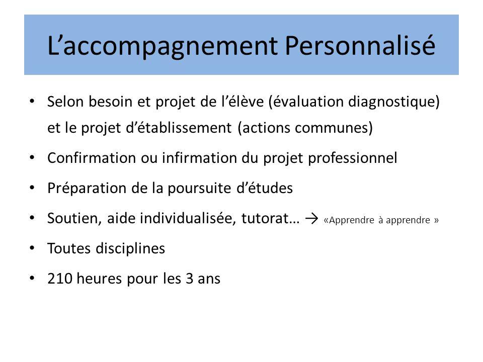 Laccompagnement Personnalisé Selon besoin et projet de lélève (évaluation diagnostique) et le projet détablissement (actions communes) Confirmation ou
