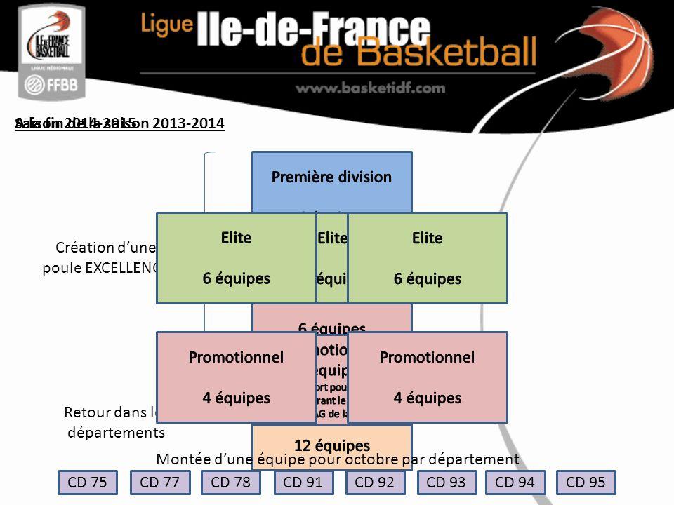 A la fin de la saison 2013-2014 Création dune poule EXCELLENCE Retour dans les départements Saison 2014-2015 CD 75CD 77 CD 78CD 91CD 92CD 93CD 94CD 95