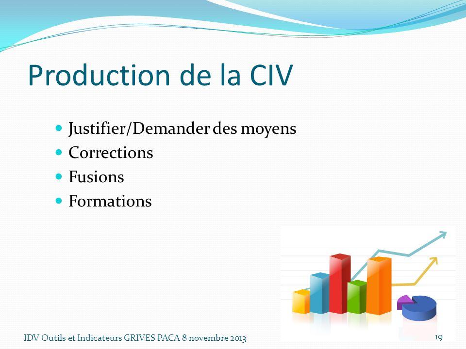 Production de la CIV Justifier/Demander des moyens Corrections Fusions Formations IDV Outils et Indicateurs GRIVES PACA 8 novembre 2013 19