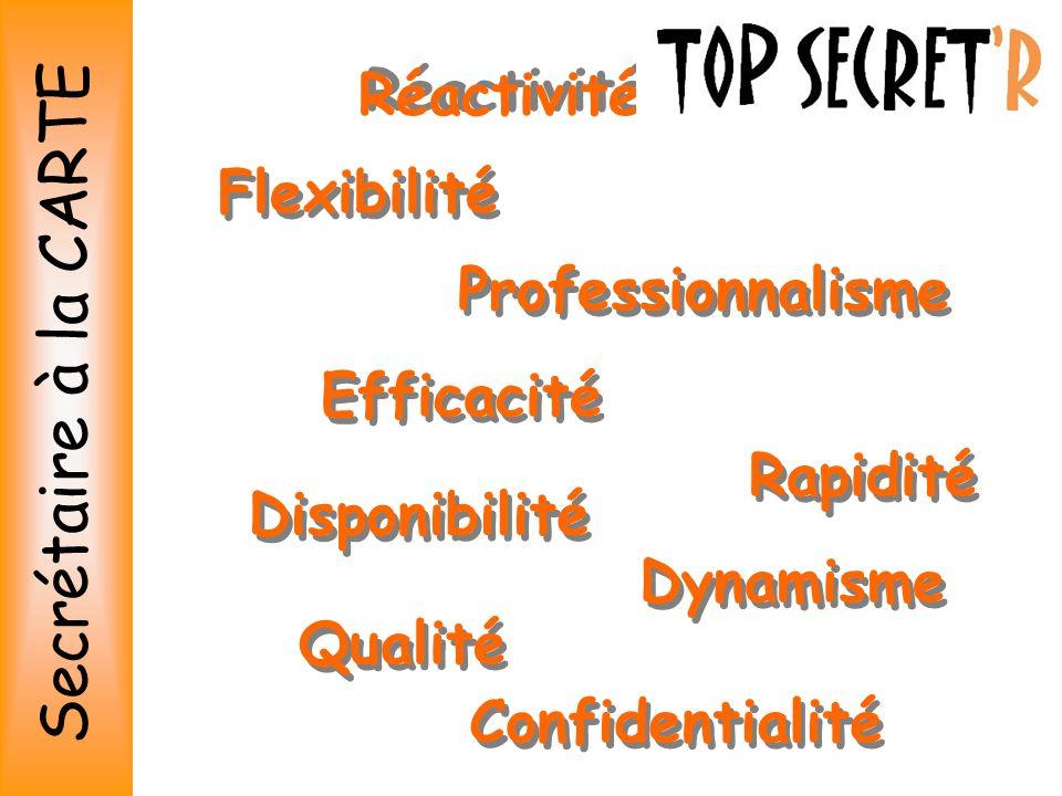 Disponibilité Professionnalisme Rapidité Qualité Efficacité Dynamisme Confidentialité Réactivité Flexibilité Secrétaire à la CARTE