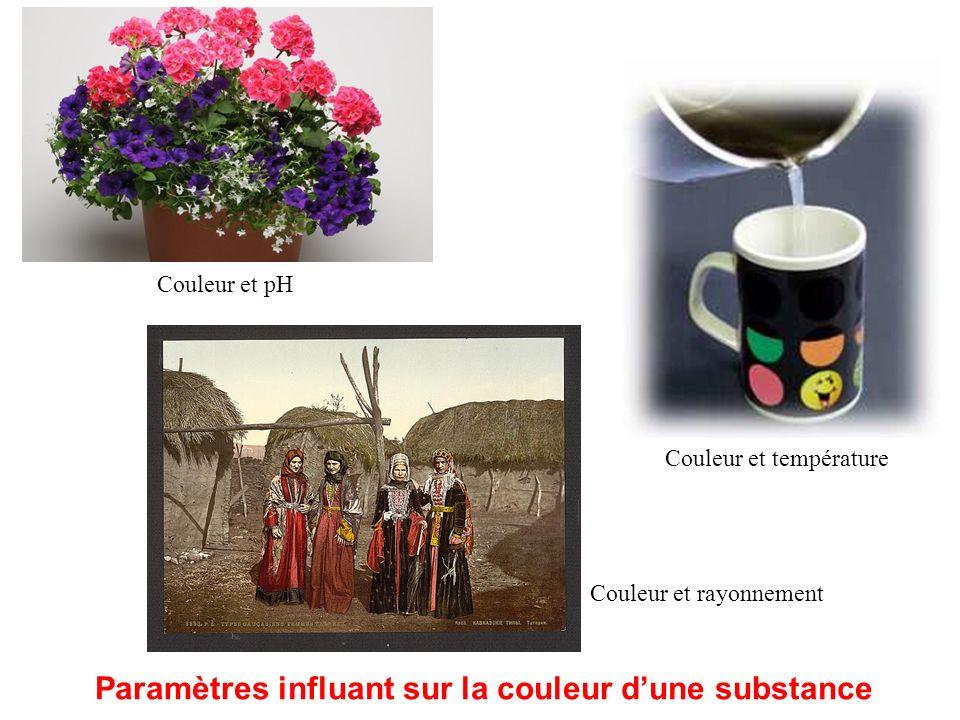 Paramètres influant sur la couleur dune substance Couleur et pH Couleur et température Couleur et rayonnement