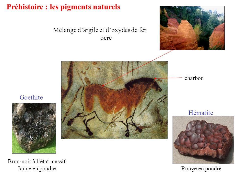 Préhistoire : les pigments naturels Mélange dargile et doxydes de fer ocre Goethite Brun-noir à létat massif Jaune en poudre Hématite Rouge en poudre charbon