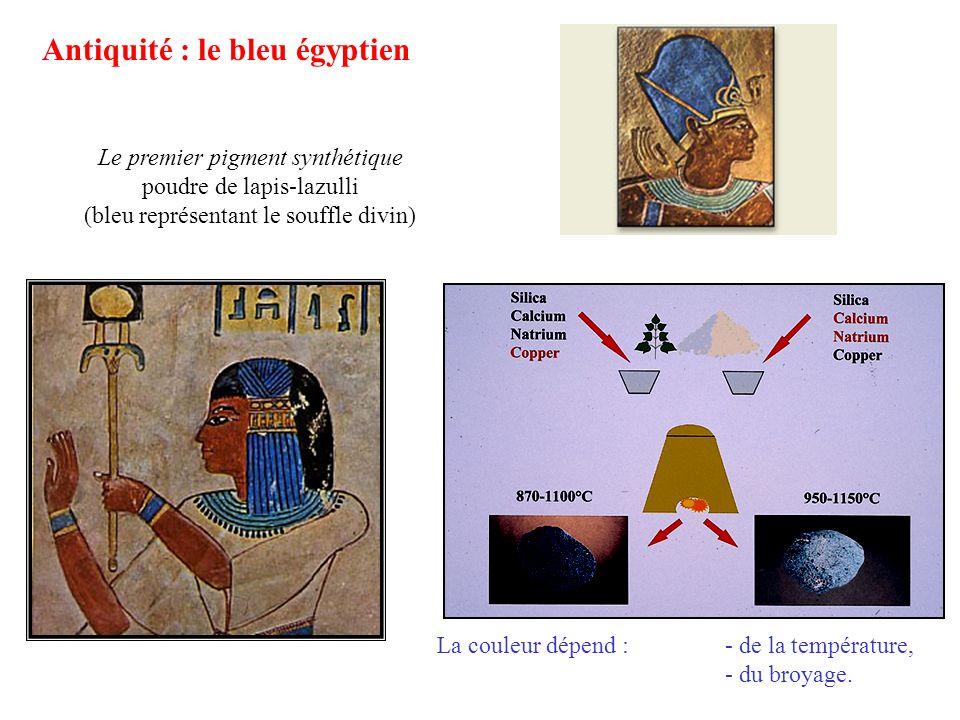 Antiquité : le bleu égyptien Le premier pigment synthétique poudre de lapis-lazulli (bleu représentant le souffle divin) La couleur dépend : - de la température, - du broyage.