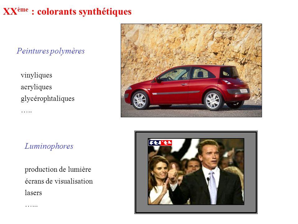 Peintures polymères vinyliques acryliques glycérophtaliques ….. Luminophores production de lumière écrans de visualisation lasers …... XX ème : colora