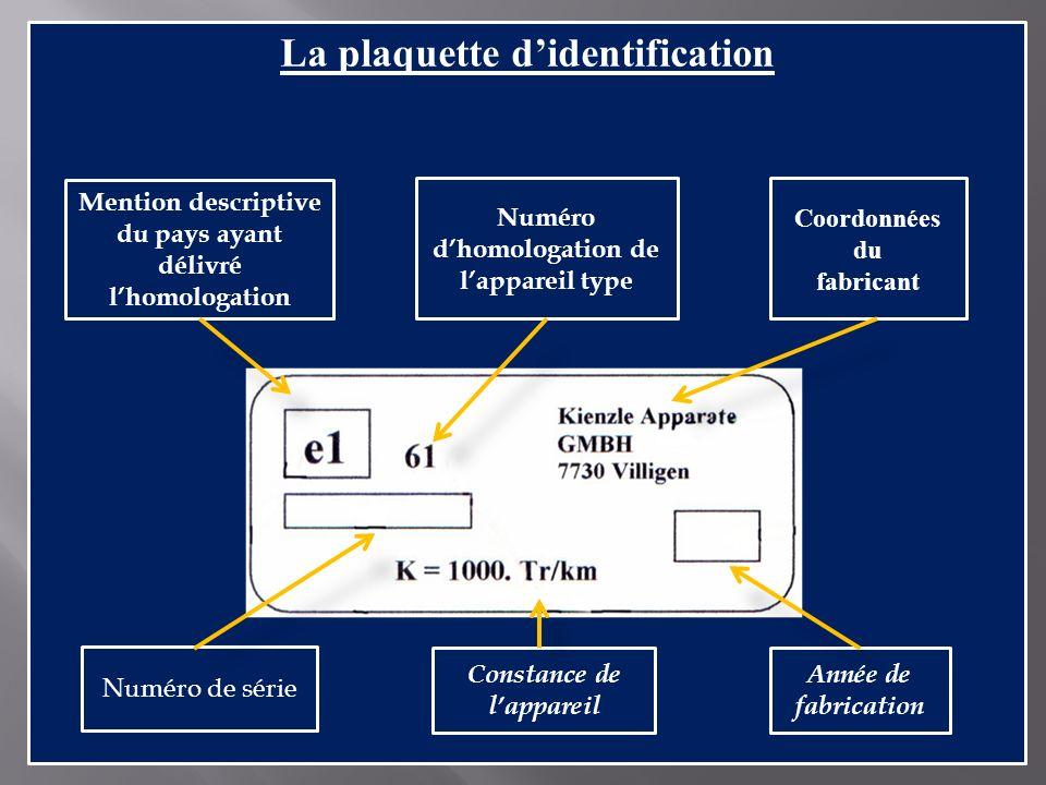 Compatibilité entre le disque et lappareil Lettre + chiffre