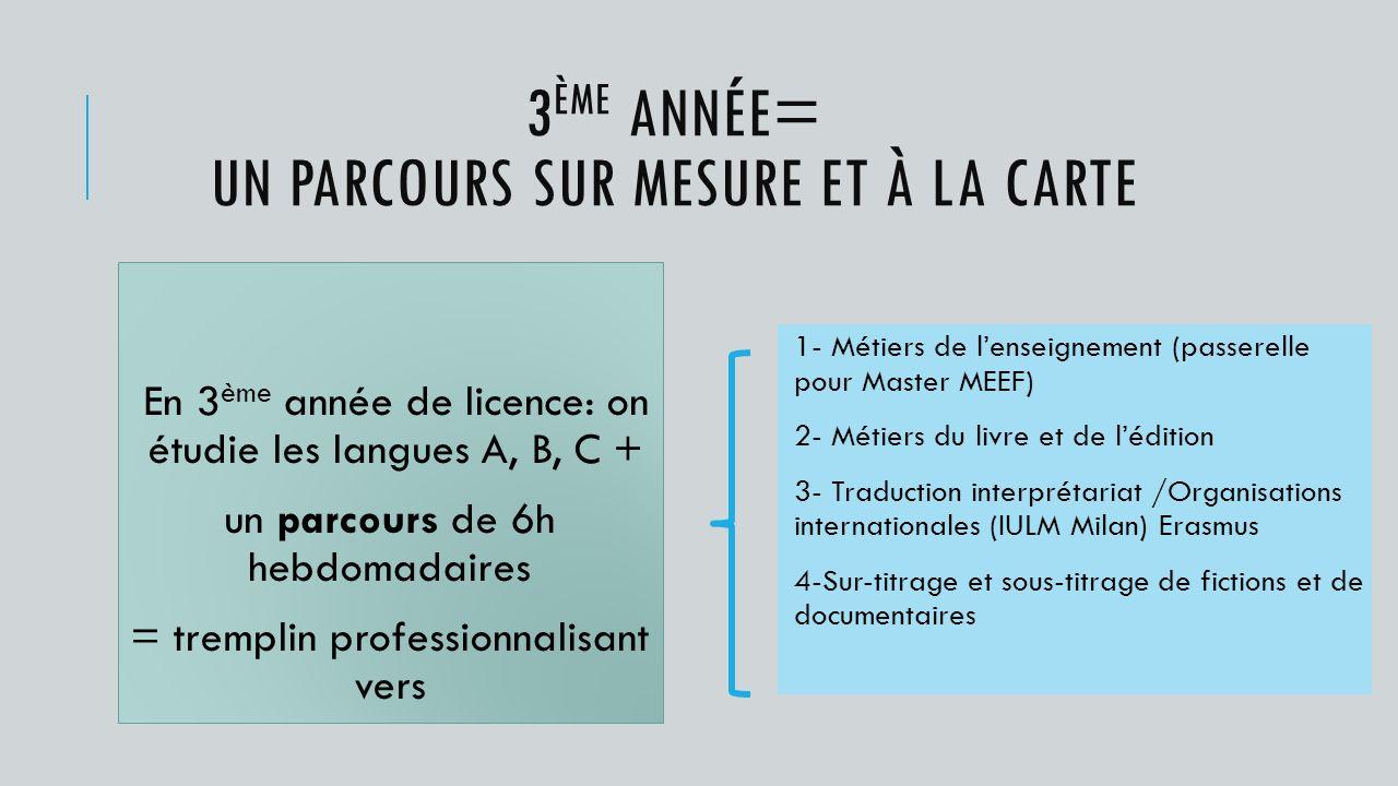 3 ÈME ANNÉE= UN PARCOURS SUR MESURE ET À LA CARTE En 3 ème année de licence: on étudie les langues A, B, C + un parcours de 6h hebdomadaires = tremplin professionnalisant vers 1- Métiers de lenseignement (passerelle pour Master MEEF) 2- Métiers du livre et de lédition 3- Traduction interprétariat /Organisations internationales (IULM Milan) Erasmus 4-Sur-titrage et sous-titrage de fictions et de documentaires