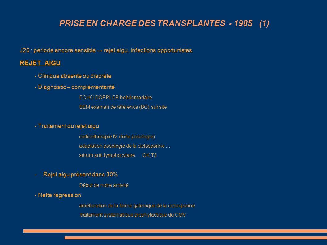 PRISE EN CHARGE DES TRANSPLANTES - 1985 (1) J20 : période encore sensible rejet aigu, infections opportunistes. REJET AIGU - Clinique absente ou discr