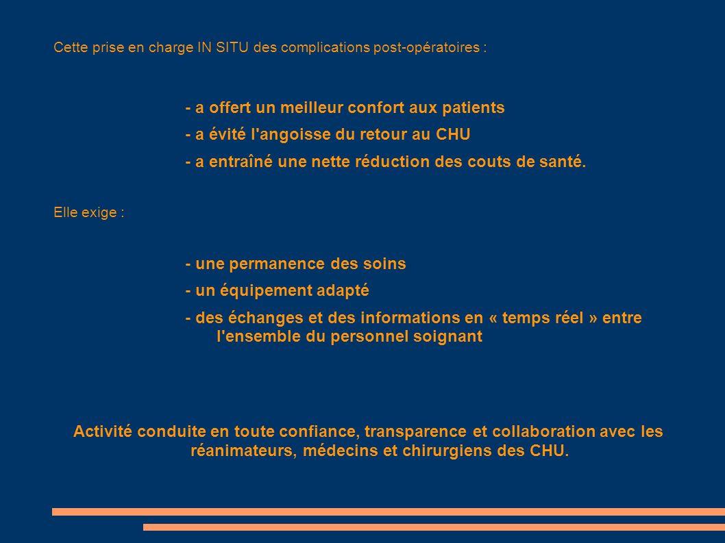Cette prise en charge IN SITU des complications post-opératoires : - a offert un meilleur confort aux patients - a évité l'angoisse du retour au CHU -