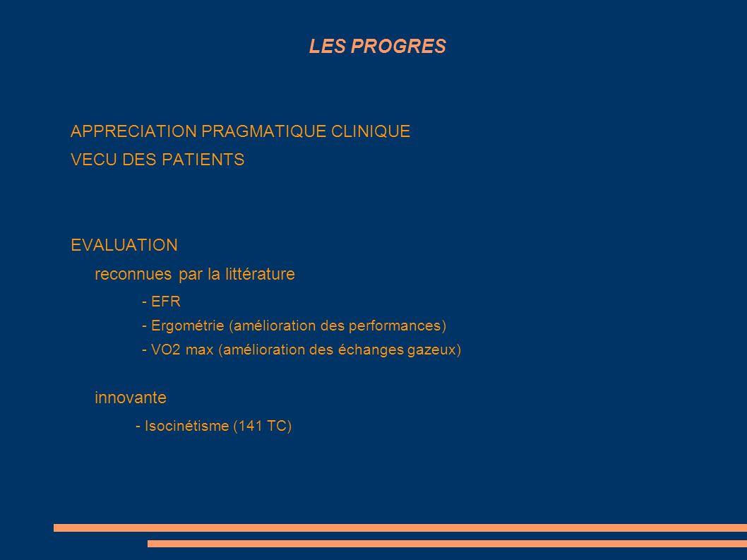 LES PROGRES APPRECIATION PRAGMATIQUE CLINIQUE VECU DES PATIENTS EVALUATION reconnues par la littérature - EFR - Ergométrie (amélioration des performan