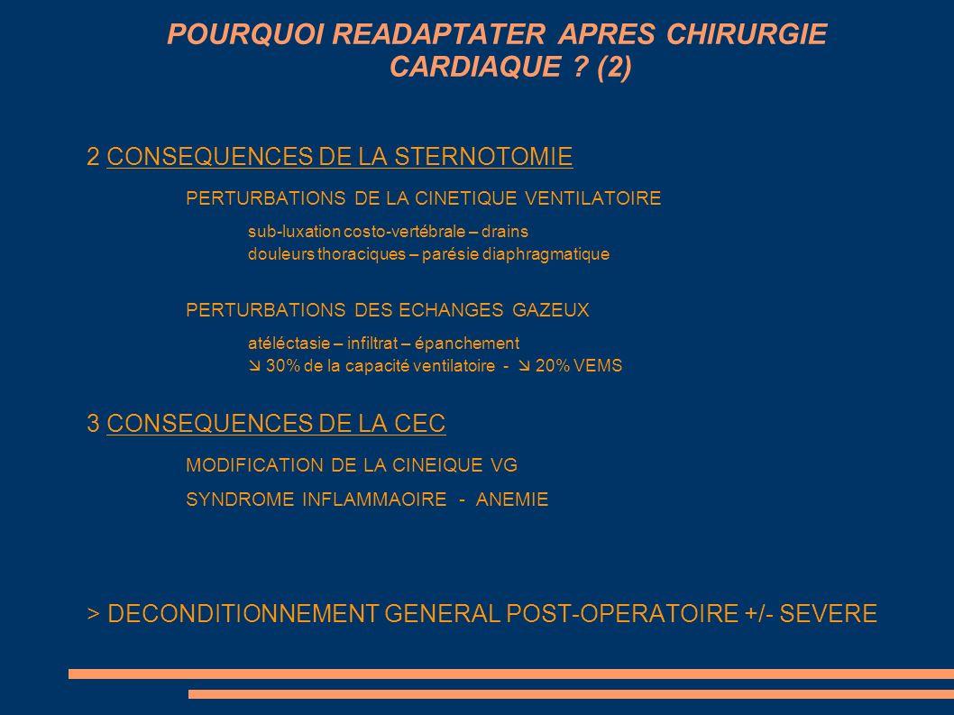 POURQUOI READAPTATER APRES CHIRURGIE CARDIAQUE ? (2) 2 CONSEQUENCES DE LA STERNOTOMIE PERTURBATIONS DE LA CINETIQUE VENTILATOIRE sub-luxation costo-ve