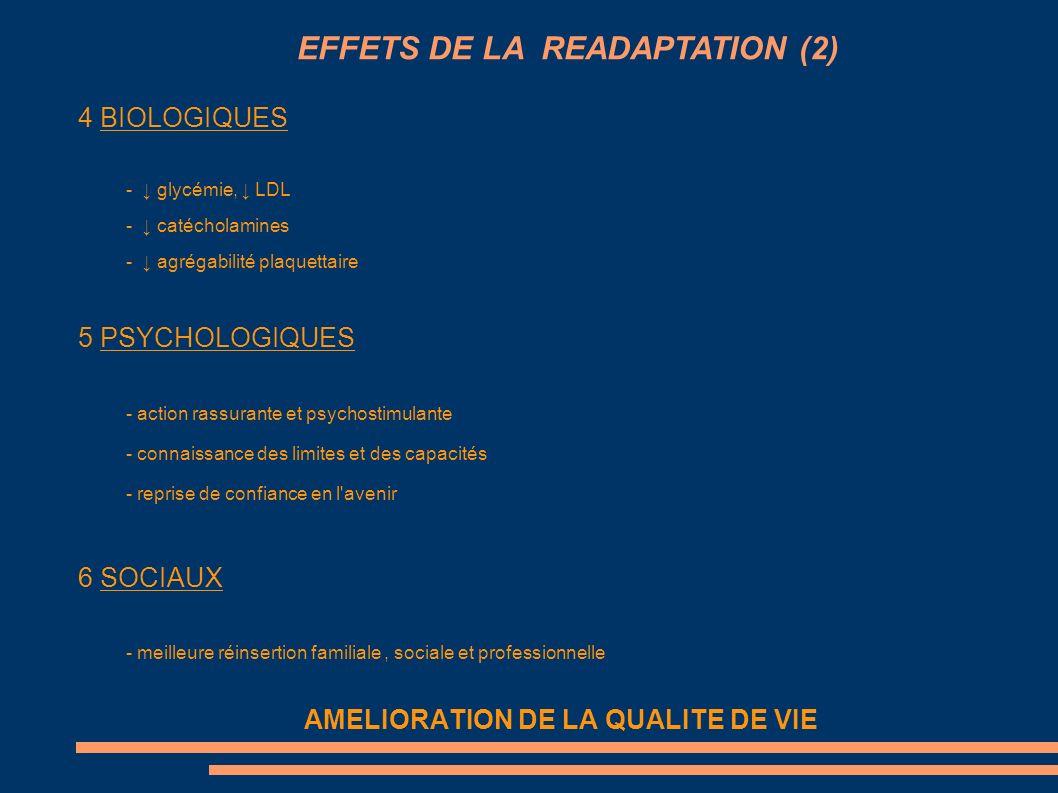 4 BIOLOGIQUES - glycémie, LDL - catécholamines - agrégabilité plaquettaire 5 PSYCHOLOGIQUES - action rassurante et psychostimulante - connaissance des