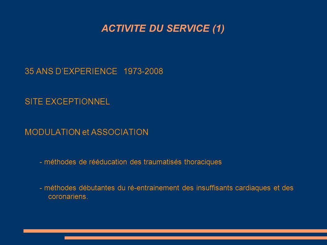 ACTIVITE DU SERVICE (1) 35 ANS DEXPERIENCE 1973-2008 SITE EXCEPTIONNEL MODULATION et ASSOCIATION - méthodes de rééducation des traumatisés thoraciques