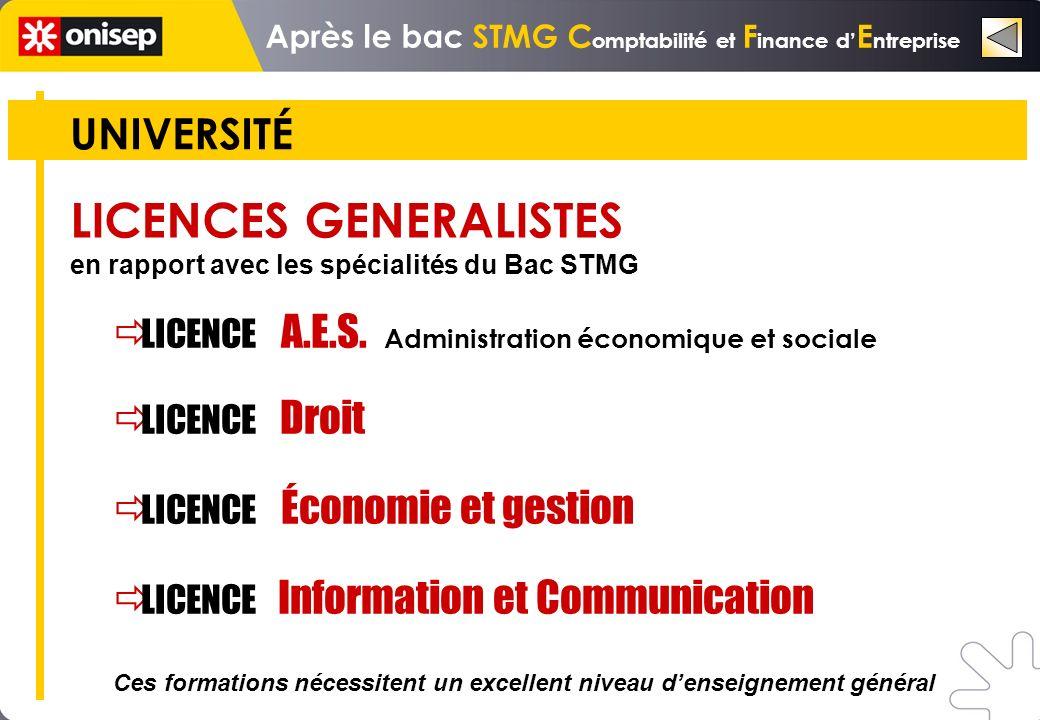 UNIVERSITÉ LICENCES GENERALISTES en rapport avec les spécialités du Bac STMG LICENCE A.E.S.