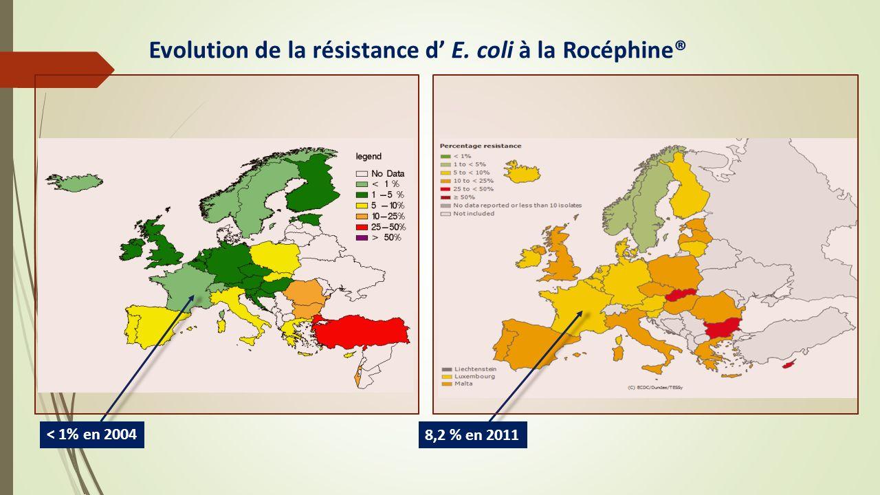 < 1% en 2004 8,2 % en 2011 Evolution de la résistance d E. coli à la Rocéphine®