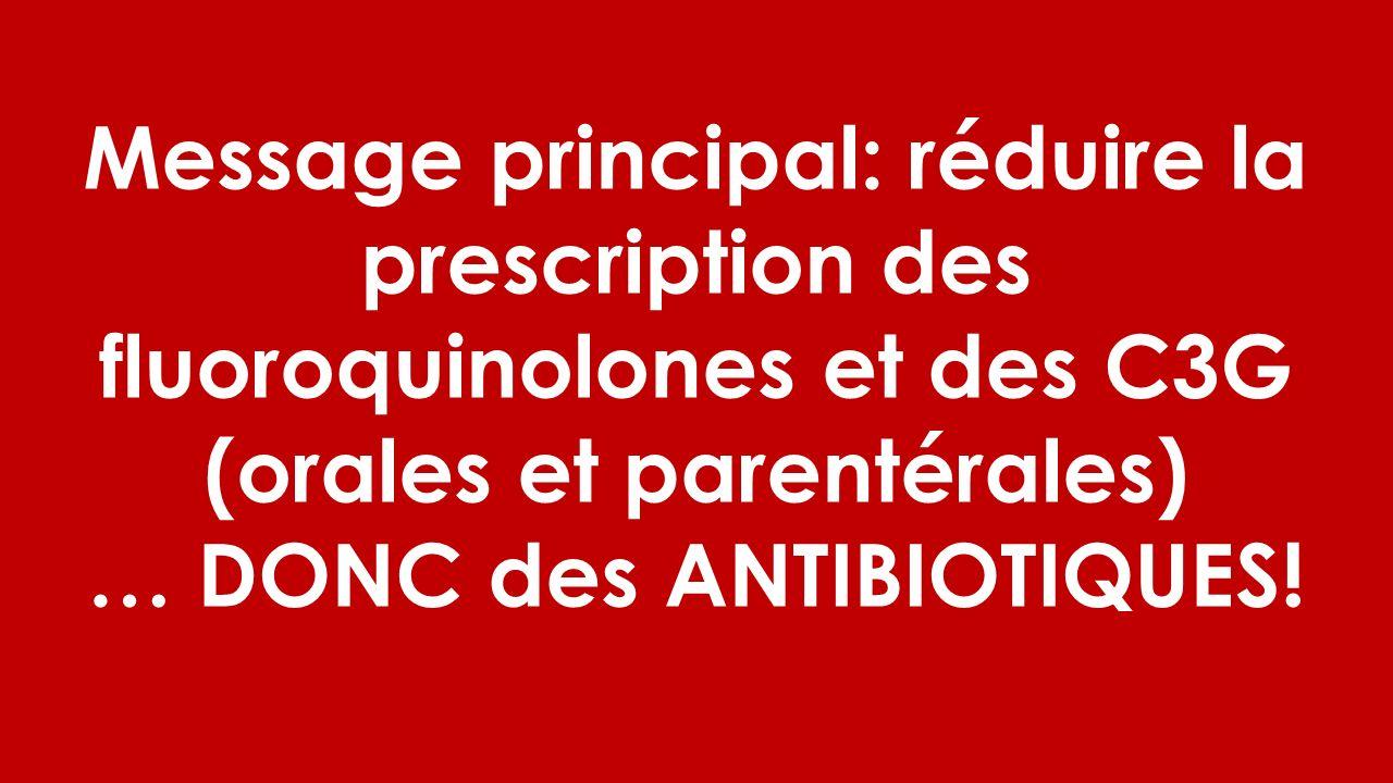Message principal: réduire la prescription des fluoroquinolones et des C3G (orales et parentérales) … DONC des ANTIBIOTIQUES!