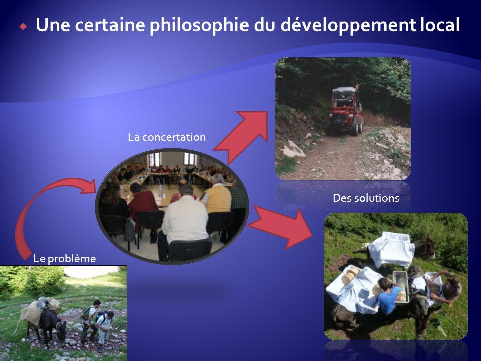 Une certaine philosophie du développement local Le problème La concertation Des solutions