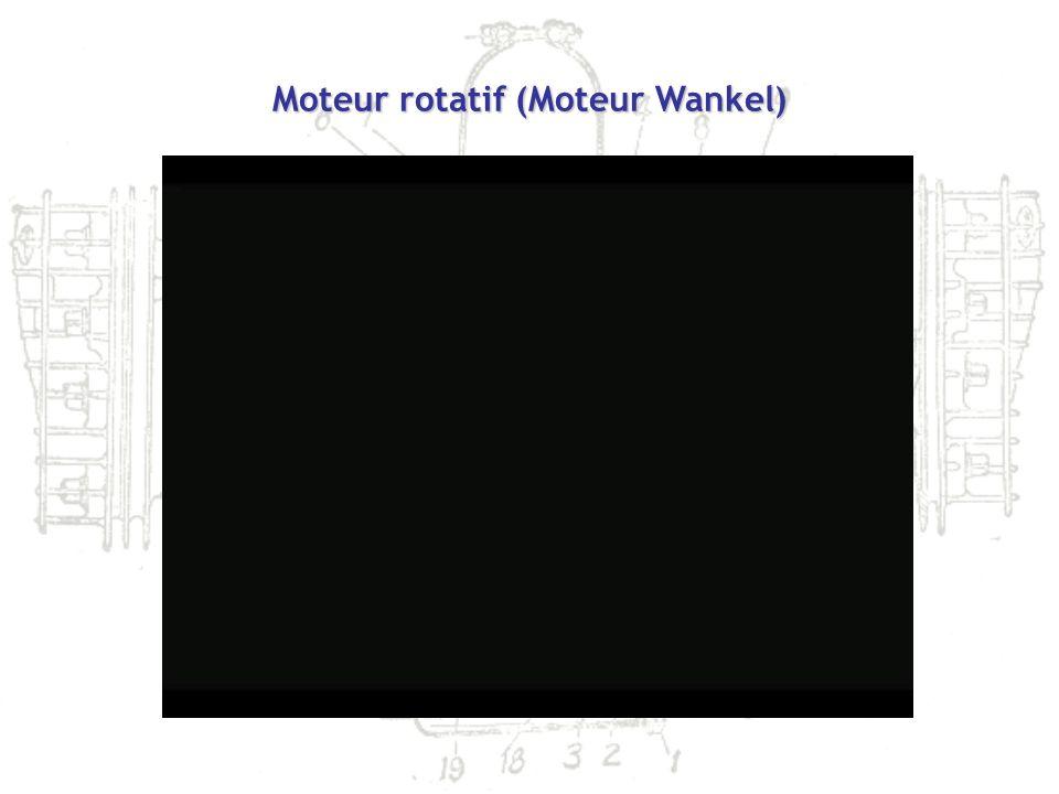 Moteur rotatif (Moteur Wankel)