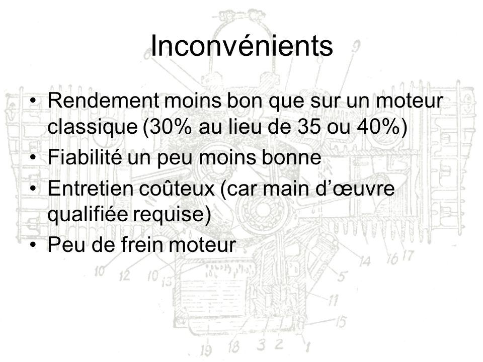 Inconvénients Rendement moins bon que sur un moteur classique (30% au lieu de 35 ou 40%) Fiabilité un peu moins bonne Entretien coûteux (car main dœuvre qualifiée requise) Peu de frein moteur