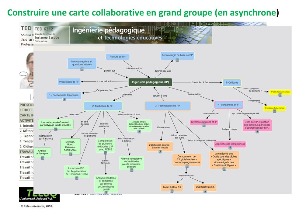 Construire une carte collaborative en grand groupe (en asynchrone)