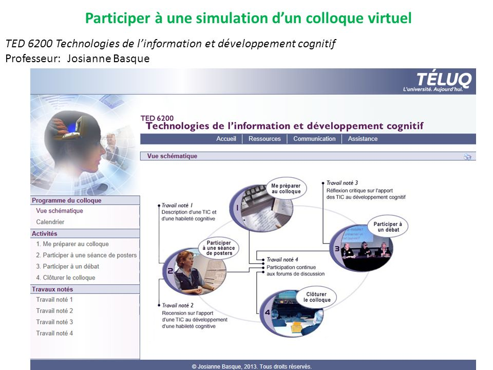 TED 6200 Technologies de linformation et développement cognitif Professeur: Josianne Basque Participer à une simulation dun colloque virtuel