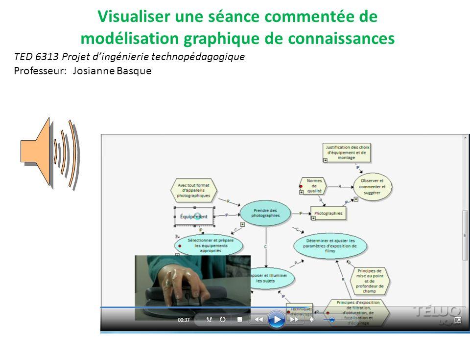 TED 6313 Projet dingénierie technopédagogique Professeur: Josianne Basque Visualiser une séance commentée de modélisation graphique de connaissances