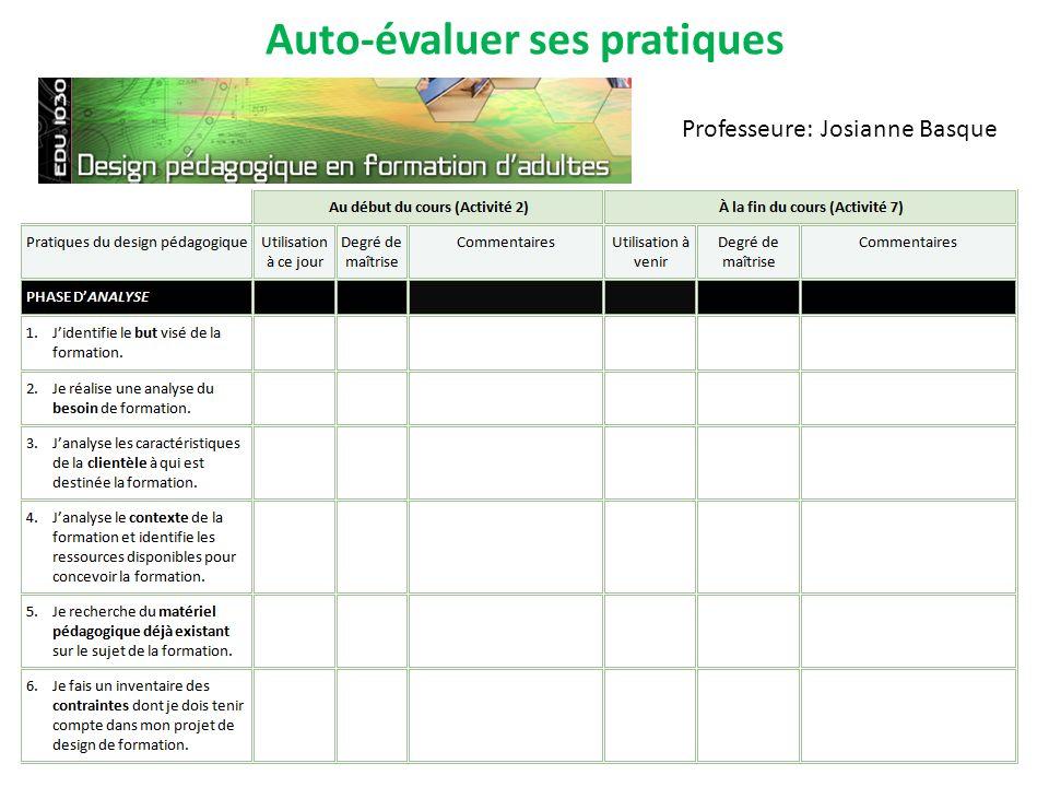 Auto-évaluer ses pratiques Professeure: Josianne Basque