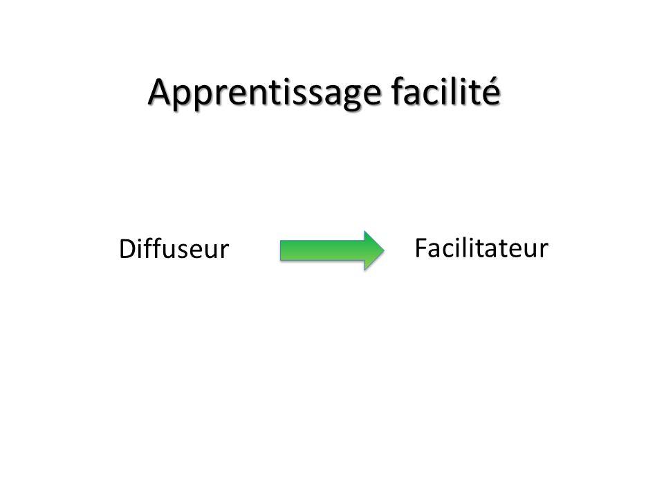 Apprentissage facilité Diffuseur Facilitateur