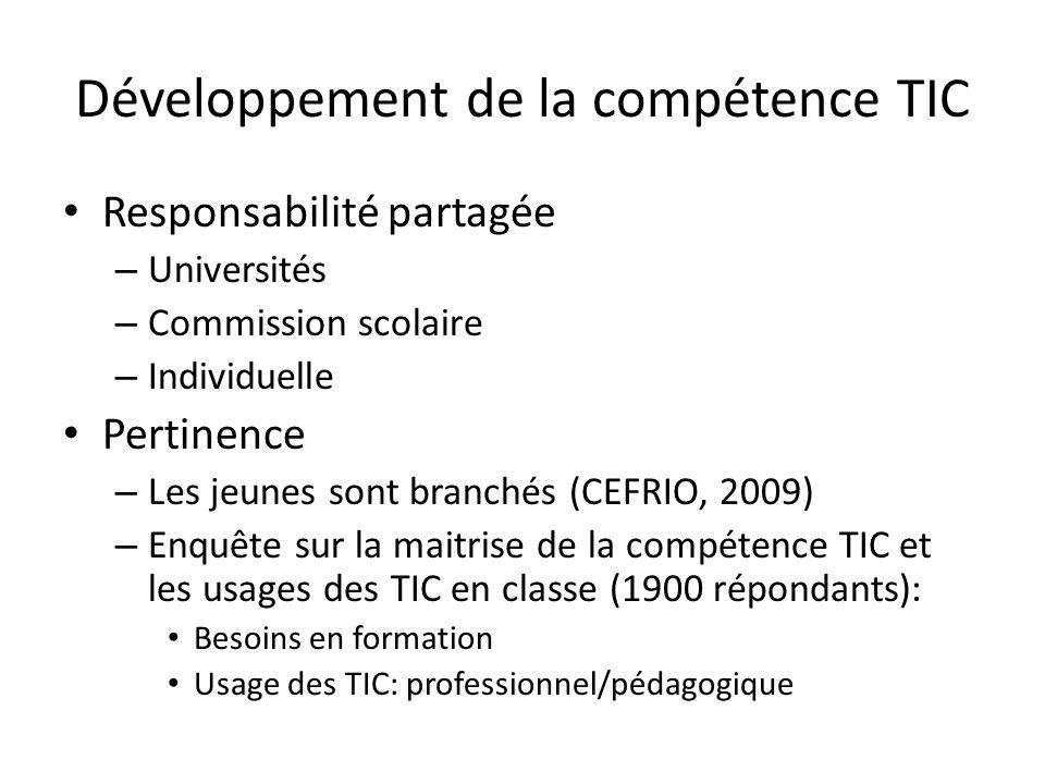 Développement de la compétence TIC Responsabilité partagée – Universités – Commission scolaire – Individuelle Pertinence – Les jeunes sont branchés (C