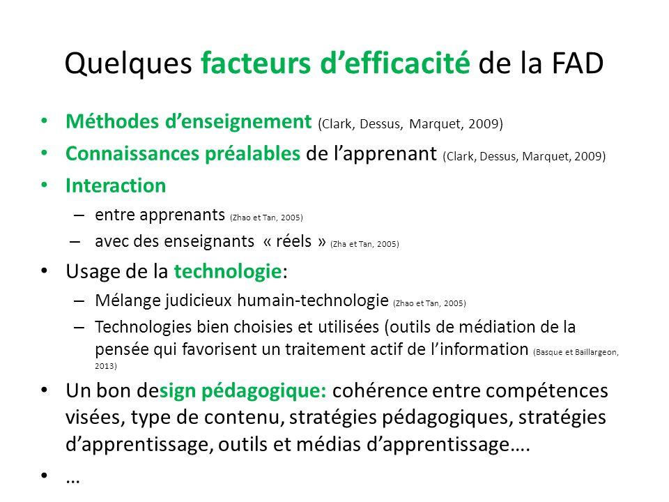 Quelques facteurs defficacité de la FAD Méthodes denseignement (Clark, Dessus, Marquet, 2009) Connaissances préalables de lapprenant (Clark, Dessus, M