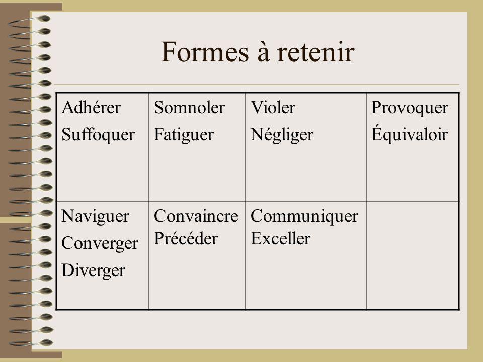 Formes: Part.prés./Adjectif Adhérant/-ent Communiquant/-cant Convainquant/-cant Convergeant/-ent Divergeant/-ent Équivalant/-ent Excellant/-ent Fatiguant/-gant Naviguant/-gant Négligeant/-gent Précédant/-ent Provoquant/-cant Somnolant/-ent Suffoquant/-cant Violant/-ent