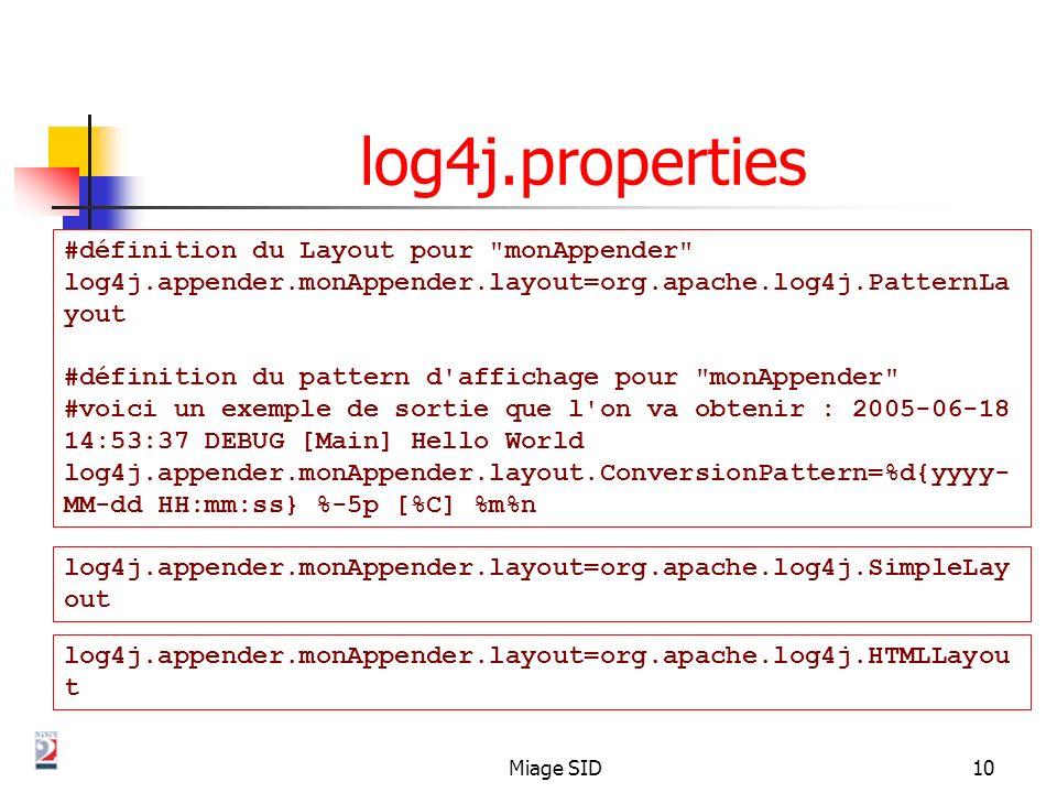 Miage SID10 log4j.properties #définition du Layout pour