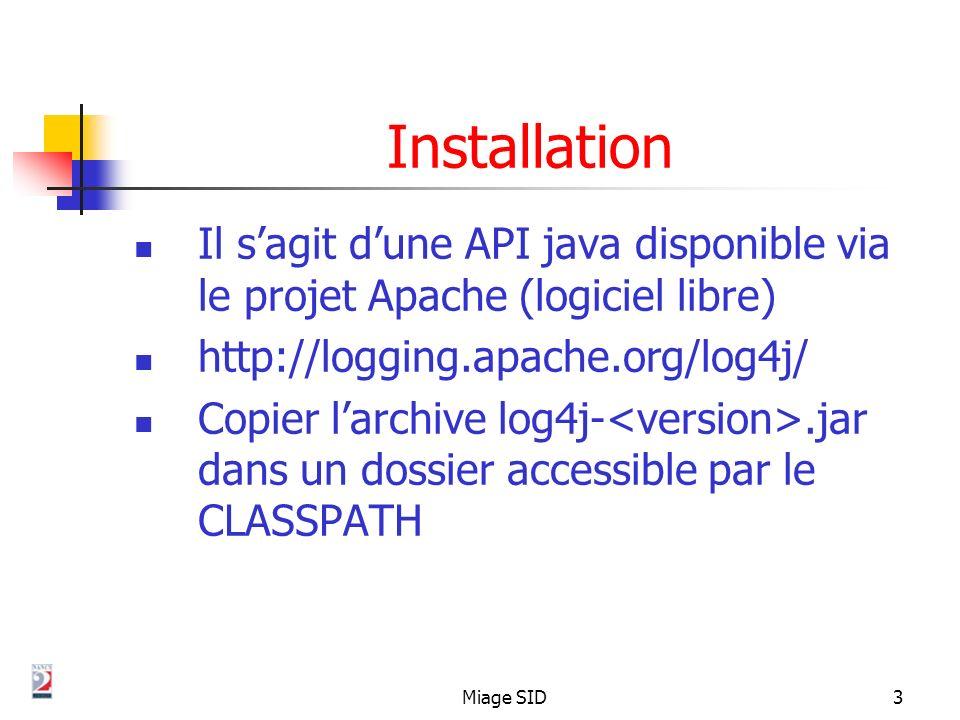 Miage SID4 Concepts de base Logger : Identifie les classes à tracer Appender Spécifie le type de traçage (console, fichier, mail,…) Layout Détermine la mise en forme des messages