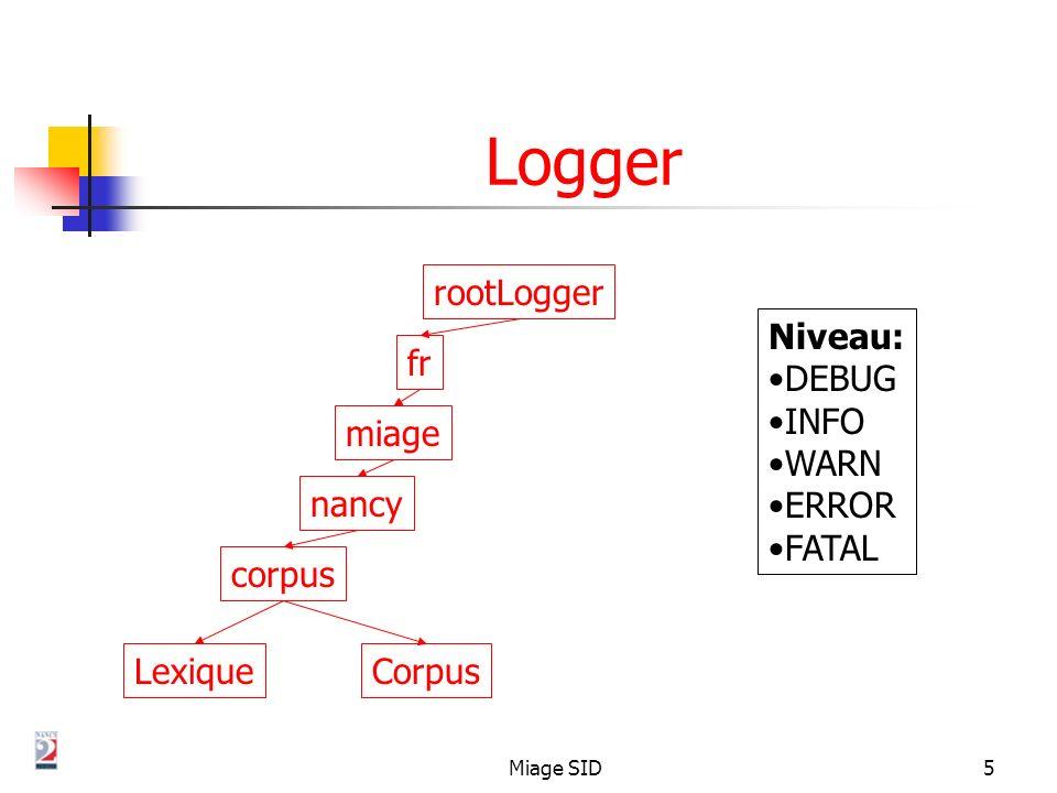 Miage SID6 Créer un Logger package fr.loria.led.jmorphalou.jflex; public class MorphTagger { private final static Logger logger = Logger.getLogger(MorphTagger.class);