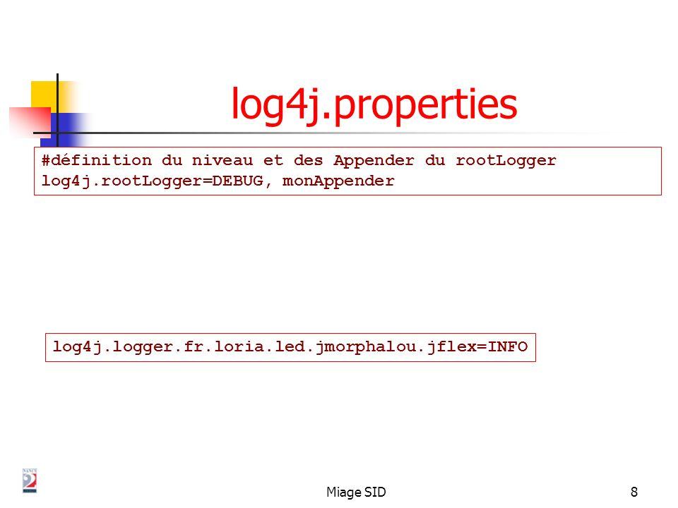 Miage SID9 log4j.properties #configuration de monAppender log4j.appender.monAppender=org.apache.log4j.FileAppender log4j.appender.monAppender.File=jmorphalou.log log4j.appender.monAppender.Append=false log4j.appender.monAppender=org.apache.log4j.ConsoleAppender