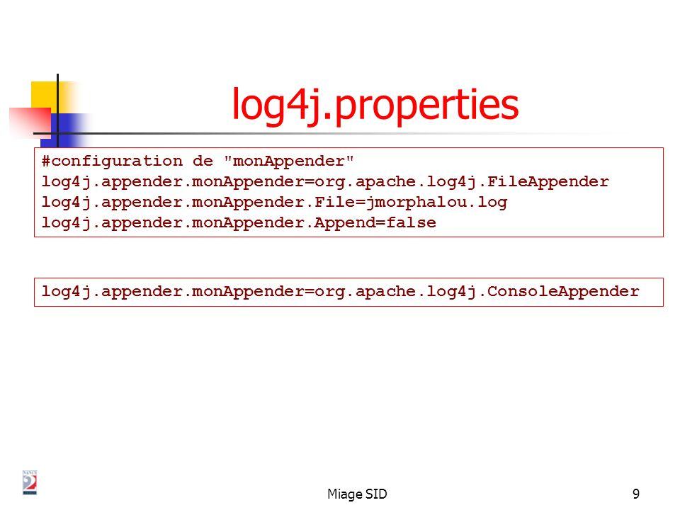 Miage SID10 log4j.properties #définition du Layout pour monAppender log4j.appender.monAppender.layout=org.apache.log4j.PatternLa yout #définition du pattern d affichage pour monAppender #voici un exemple de sortie que l on va obtenir : 2005-06-18 14:53:37 DEBUG [Main] Hello World log4j.appender.monAppender.layout.ConversionPattern=%d{yyyy- MM-dd HH:mm:ss} %-5p [%C] %m%n log4j.appender.monAppender.layout=org.apache.log4j.SimpleLay out log4j.appender.monAppender.layout=org.apache.log4j.HTMLLayou t