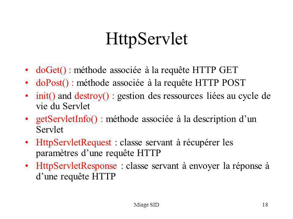 Miage SID18 HttpServlet doGet() : méthode associée à la requête HTTP GET doPost() : méthode associée à la requête HTTP POST init() and destroy() : gestion des ressources liées au cycle de vie du Servlet getServletInfo() : méthode associée à la description dun Servlet HttpServletRequest : classe servant à récupérer les paramètres dune requête HTTP HttpServletResponse : classe servant à envoyer la réponse à dune requête HTTP