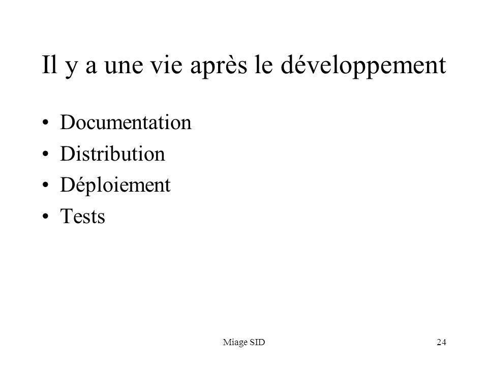 Miage SID24 Il y a une vie après le développement Documentation Distribution Déploiement Tests