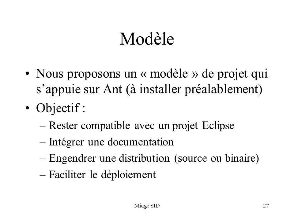 Miage SID27 Modèle Nous proposons un « modèle » de projet qui sappuie sur Ant (à installer préalablement) Objectif : –Rester compatible avec un projet Eclipse –Intégrer une documentation –Engendrer une distribution (source ou binaire) –Faciliter le déploiement