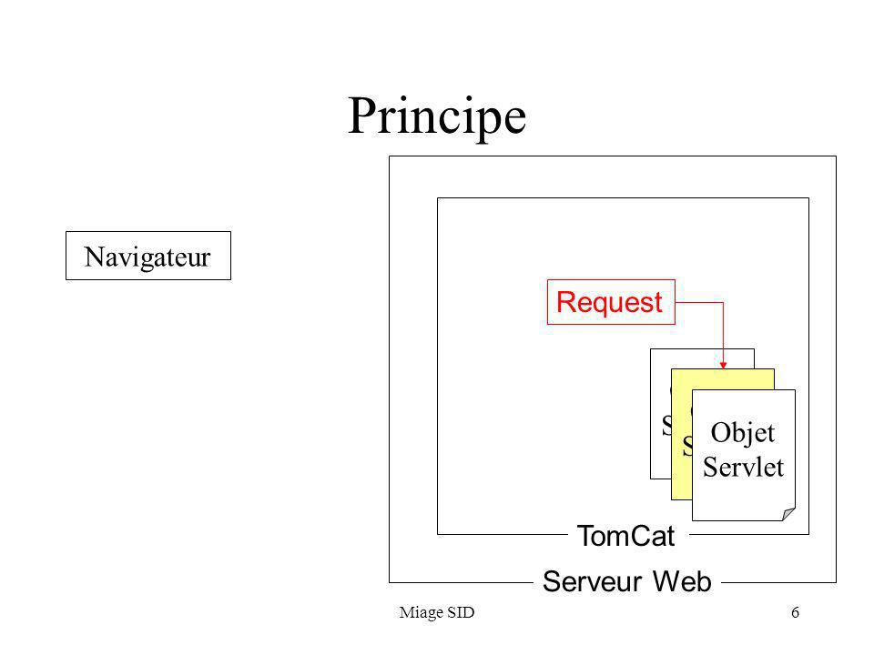 Miage SID7 Principe Navigateur Serveur Web TomCat Response Objet Servlet