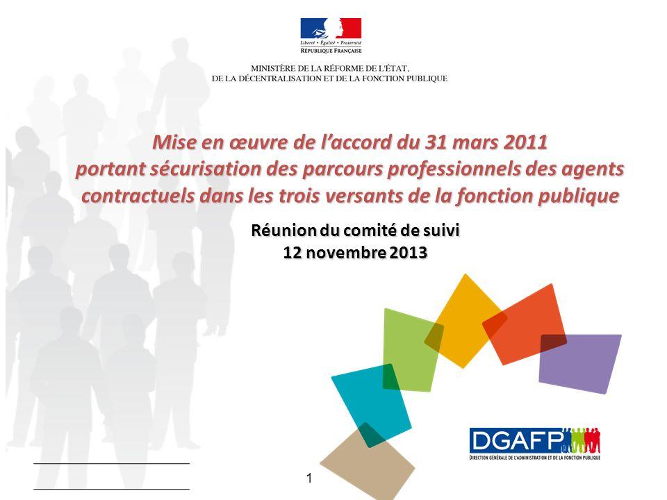 1 Mise en œuvre de laccord du 31 mars 2011 portant sécurisation des parcours professionnels des agents contractuels dans les trois versants de la fonction publique Réunion du comité de suivi 12 novembre 2013