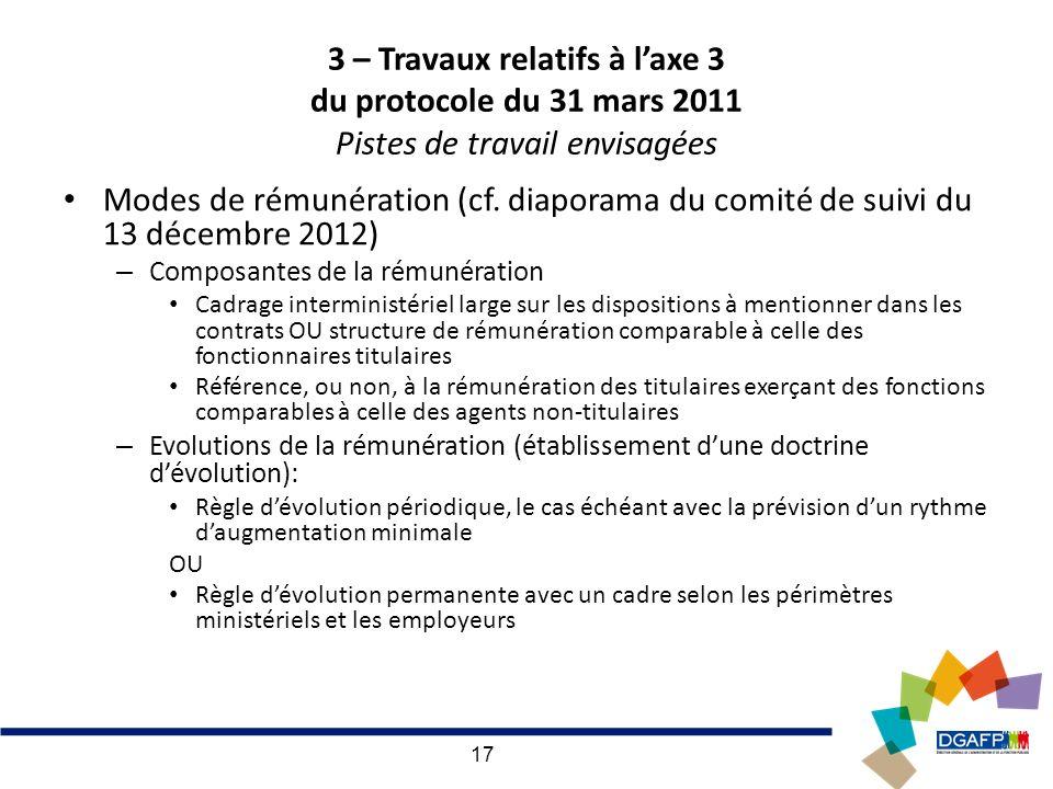 17 3 – Travaux relatifs à laxe 3 du protocole du 31 mars 2011 Pistes de travail envisagées Modes de rémunération (cf.