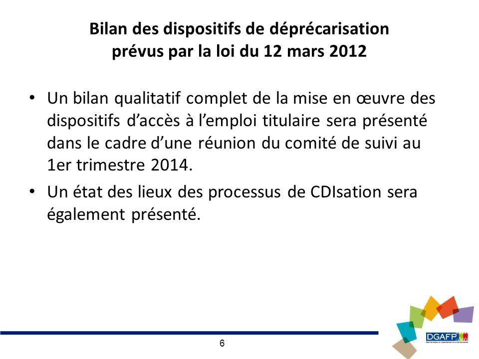 6 Bilan des dispositifs de déprécarisation prévus par la loi du 12 mars 2012 Un bilan qualitatif complet de la mise en œuvre des dispositifs daccès à lemploi titulaire sera présenté dans le cadre dune réunion du comité de suivi au 1er trimestre 2014.