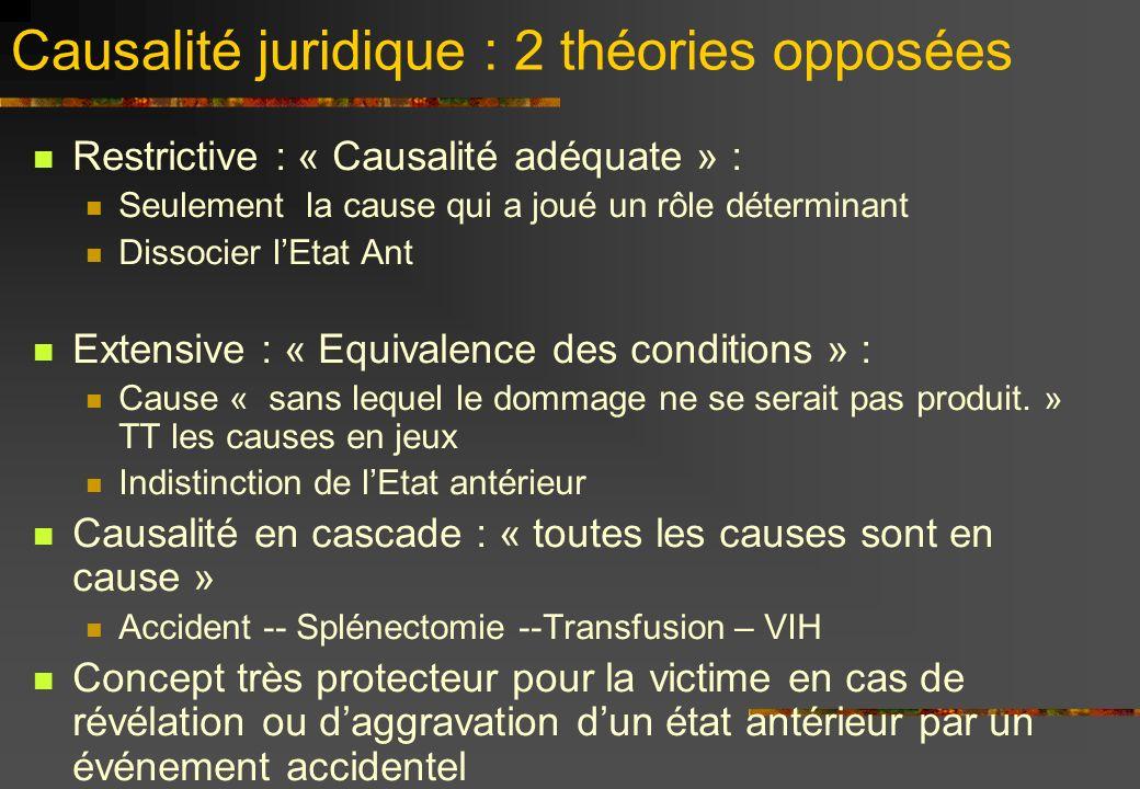 Causalité juridique : 2 théories opposées Restrictive : « Causalité adéquate » : Seulement la cause qui a joué un rôle déterminant Dissocier lEtat Ant