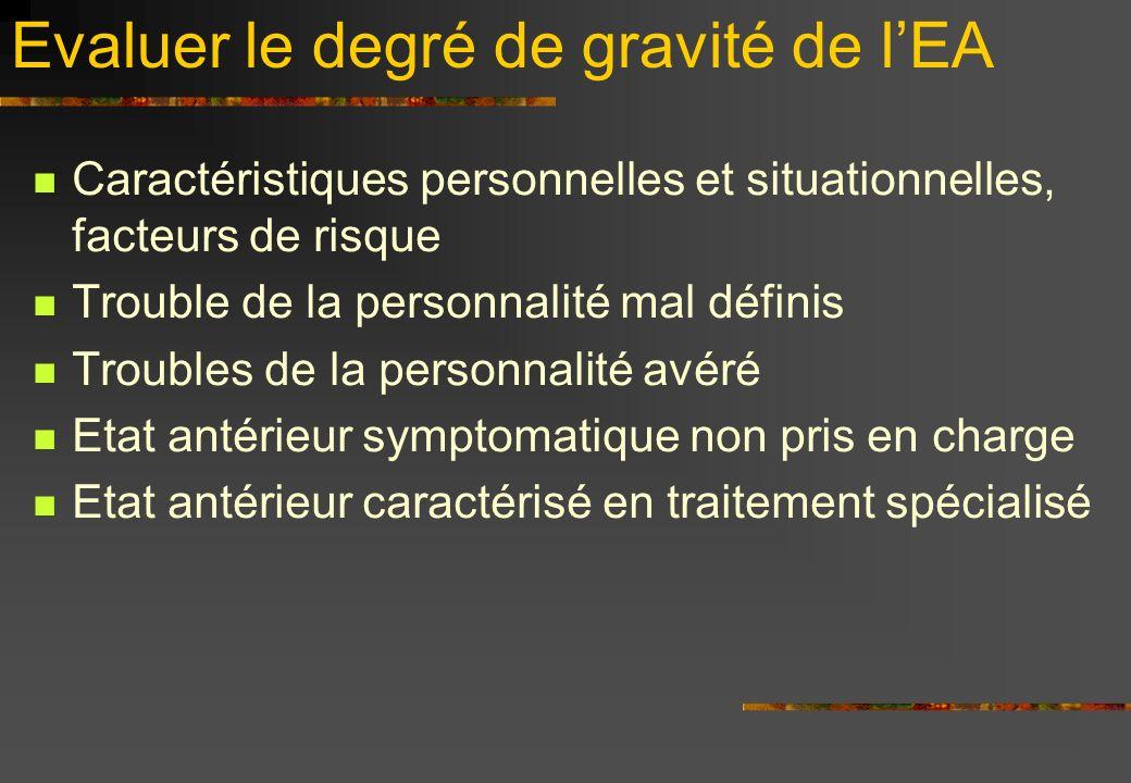 Evaluer le degré de gravité de lEA Caractéristiques personnelles et situationnelles, facteurs de risque Trouble de la personnalité mal définis Trouble