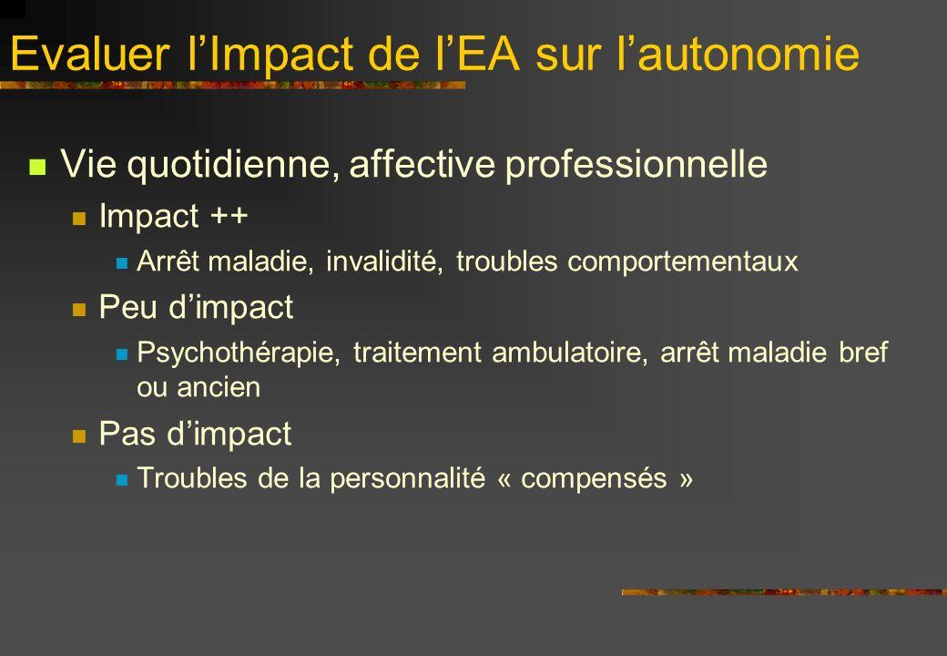 Evaluer lImpact de lEA sur lautonomie Vie quotidienne, affective professionnelle Impact ++ Arrêt maladie, invalidité, troubles comportementaux Peu dim