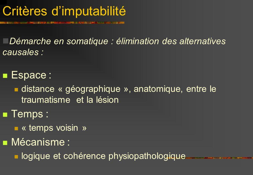 Critères dimputabilité Espace : distance « géographique », anatomique, entre le traumatisme et la lésion Temps : « temps voisin » Mécanisme : logique